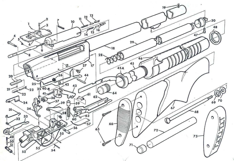 mastercraft staple gun instructions manual