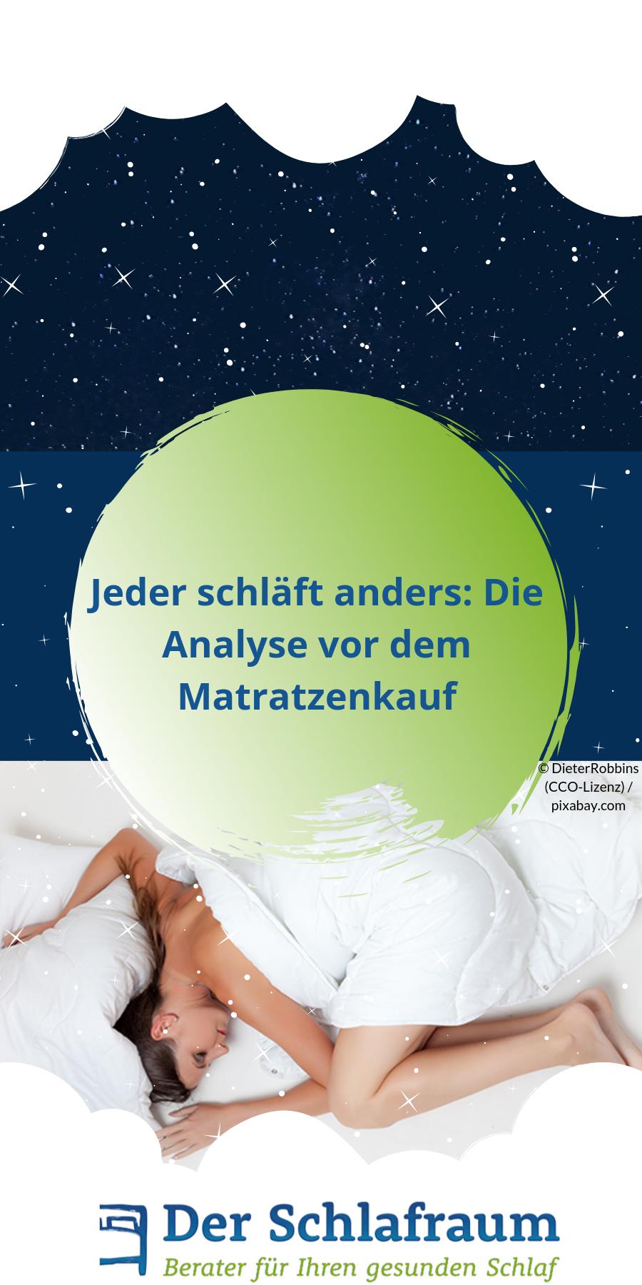 Jeder Mensch Hat Seine Individuelle Korperform Ein Eigenes Schlafbedurfnis Und Seine Eigenen Bevorzugten Schlafpositionen Was Matratzenkauf Matratze Schlafen