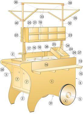 marktstand selber bauen marktideen pinterest marktstand eiswagen und verkaufsstand. Black Bedroom Furniture Sets. Home Design Ideas
