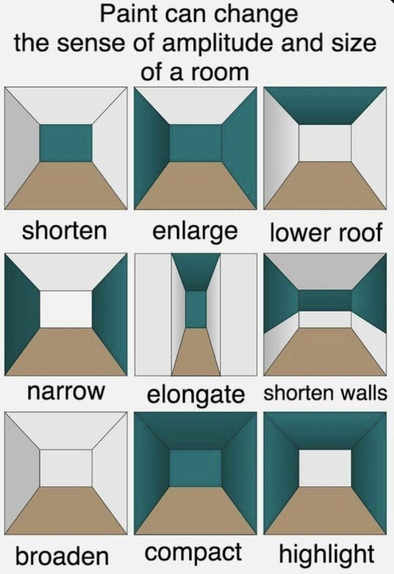 Versatility Of Wall Painting Huis Ideeën Decoratie Huis Interieur Huis Ideeën