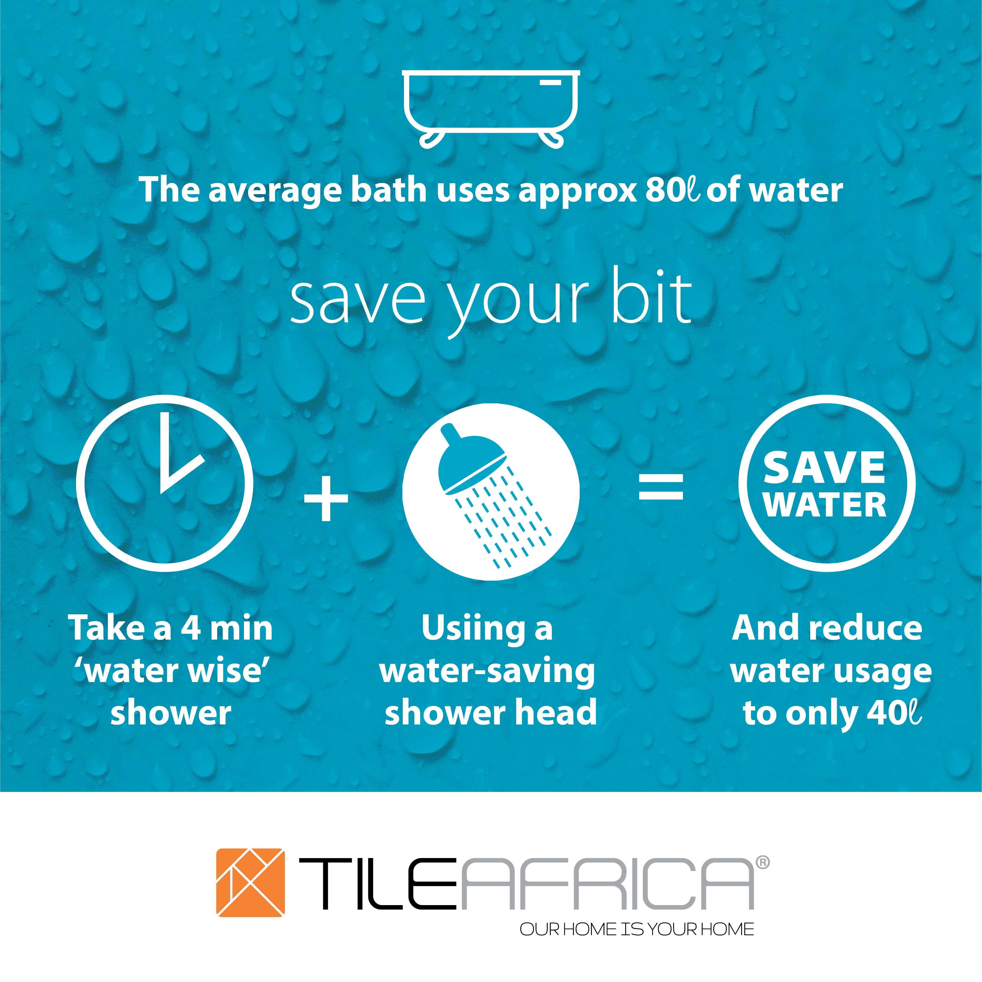 If You Take A 4 Minute Water Wise Shower Using A Water