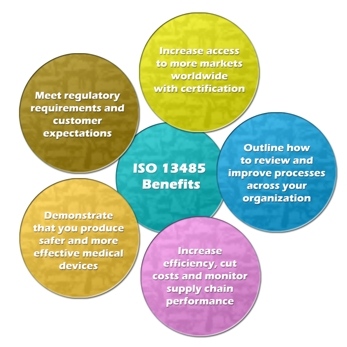 Iso 13485 quality manual ebook array operon strategist is the leading iso 13485 medical device quality rh pinterest com fandeluxe Gallery