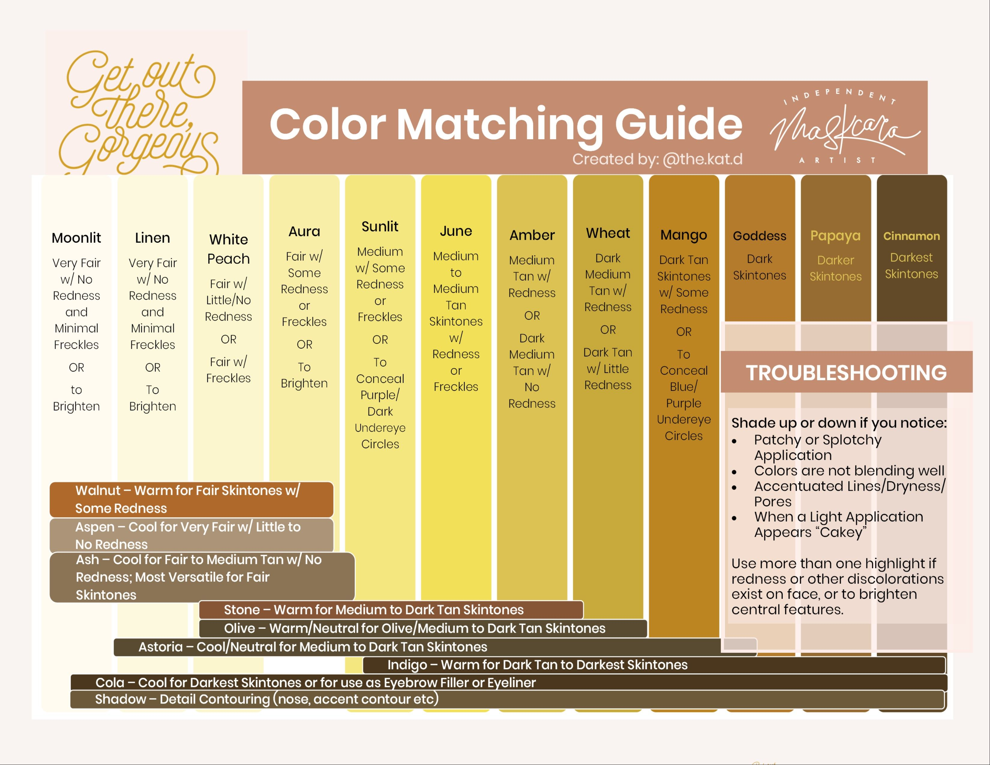 Color Matching Guide for Maskcara Beauty Artists and