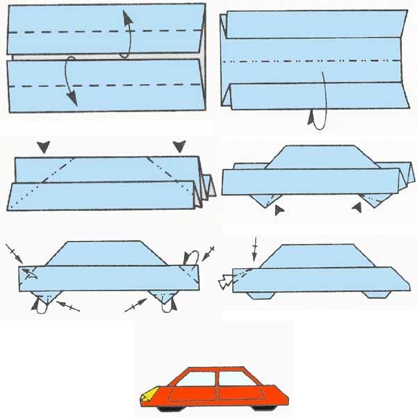 Tuto Origami Voiture