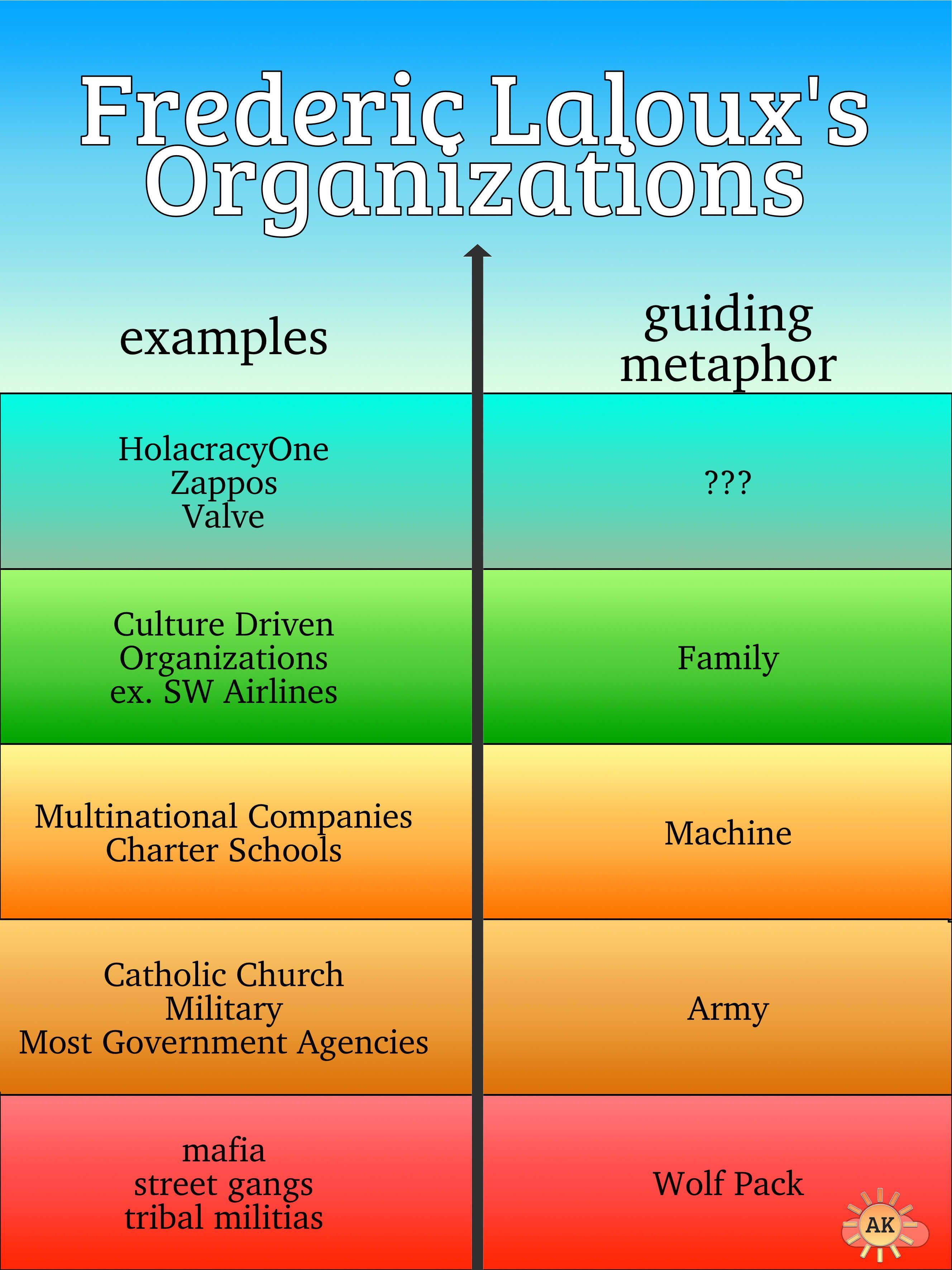 404 页面 内蒙古牧咏消防工程有限公司 Company Structure Charter School Family Organizer