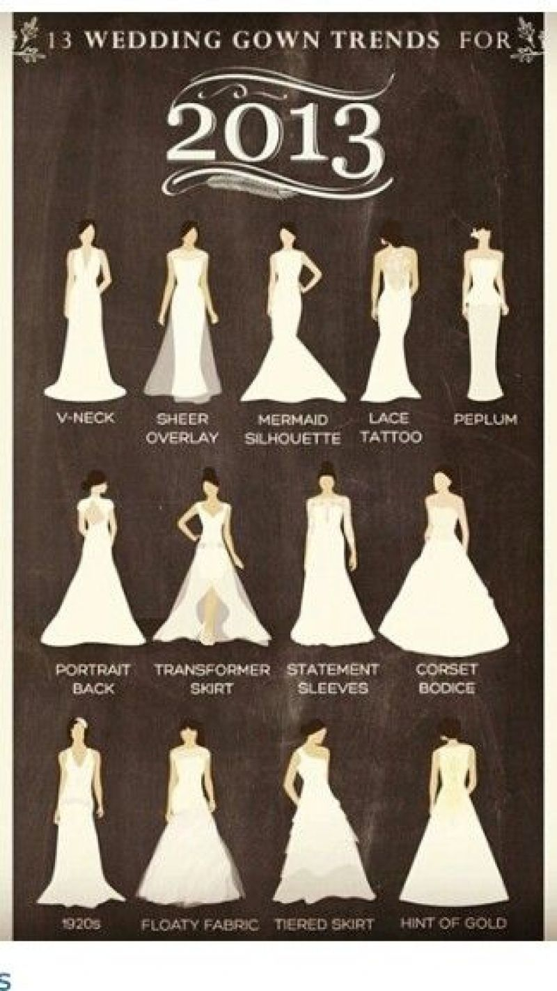 Wedding dress styles chart  all about dresses idea with regard to good also fashion brides rh pinterest