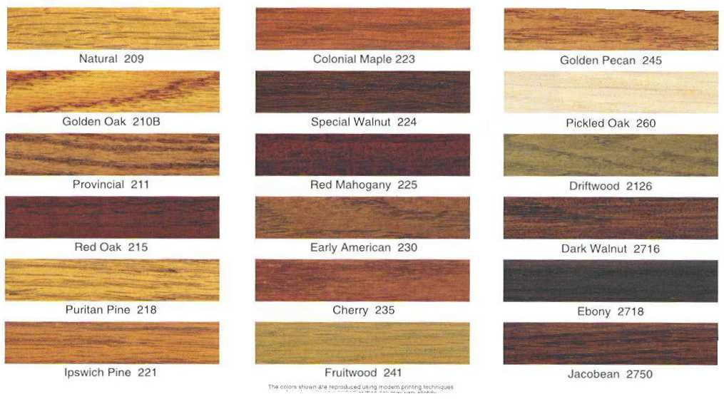 Wood stain color chart click here to see page with stands in differentwoods and colors also rh pinterest