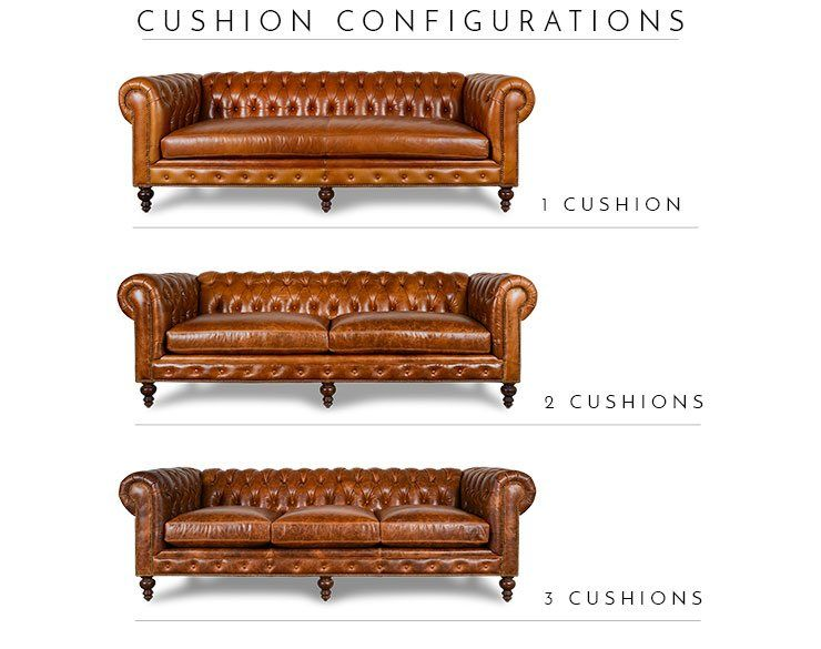 Classic Chesterfield Leather Collection - Made in USA ...