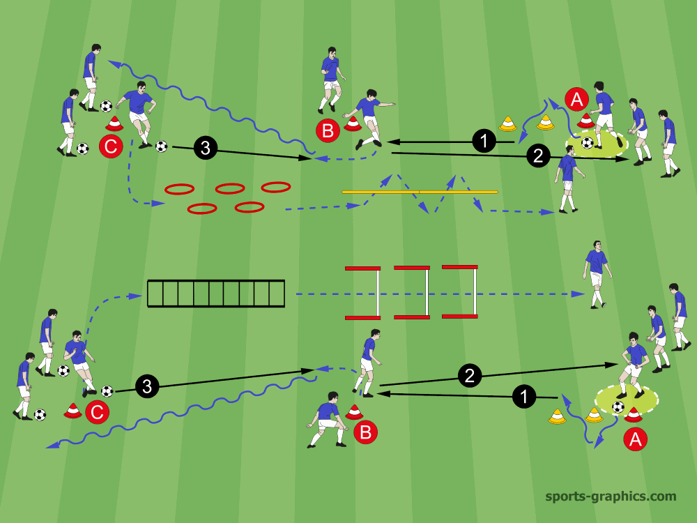 Aufwärmen Fußball