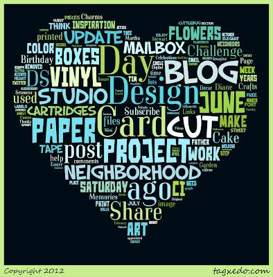 Capadia Designs Word Clouds And Word Art Word Collage Word Cloud Art Word Art