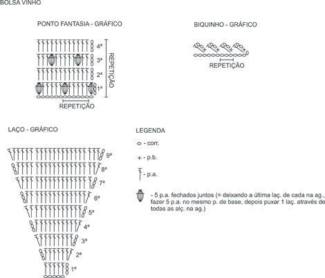 Olá pessoal, boa noite!  Façam essa linda bolsa de crochê seguindo a receita e gráfico abaixo:      Medidas de 10 cm de profundidade X 3...
