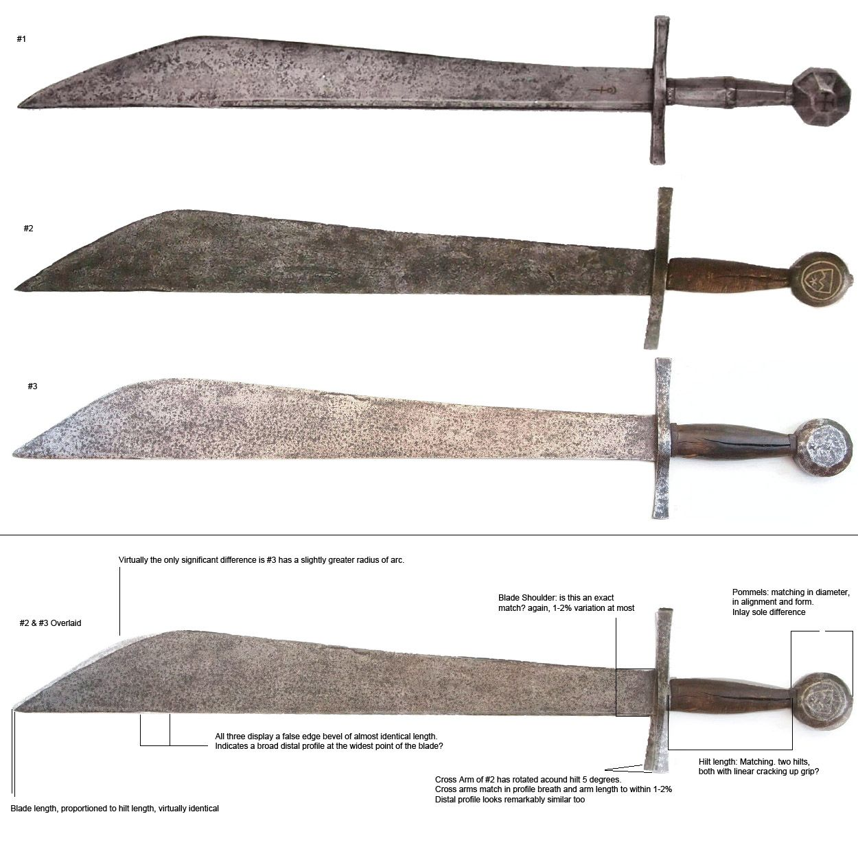 Medieval Falchion Sword Ethnographic Arms &amp...