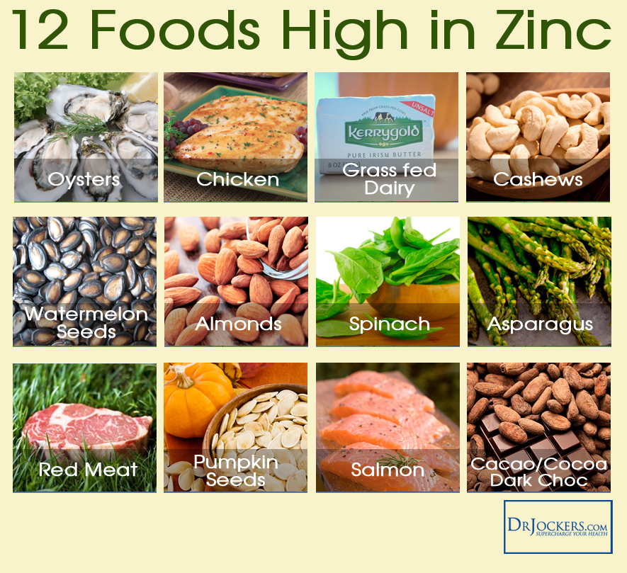 Do You Have A Copper and Zinc Imbalance Foods high in