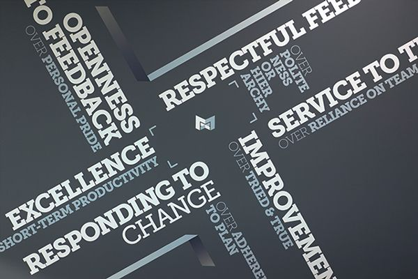 The Company S New Values Place Emphasis On One Virtue Over Another