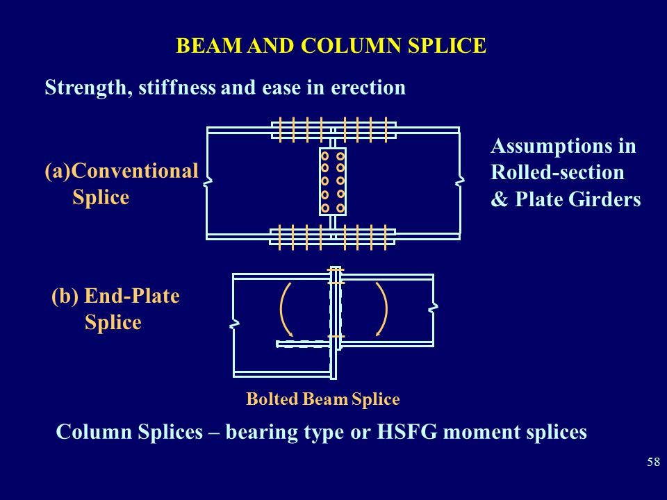 Image result for steel beams bolted splice calculation