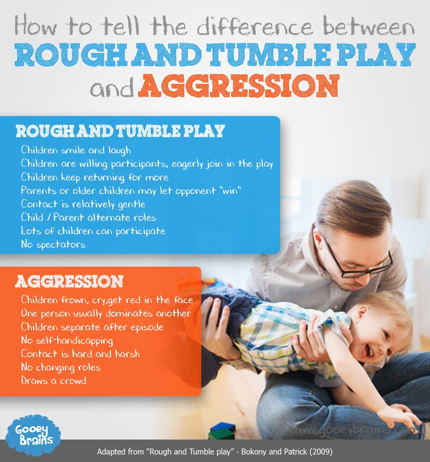 How to tell the difference between rough and tumble play