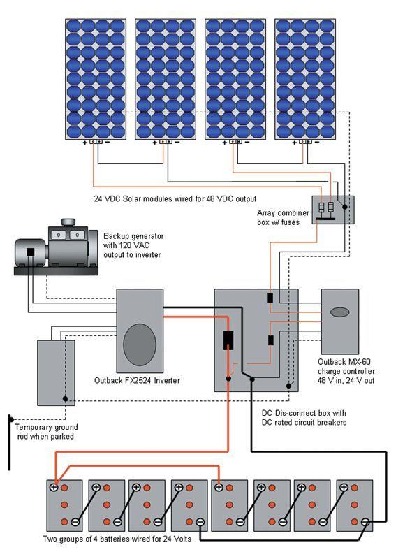 Wiring Diagram For Dynamo Pool Pump