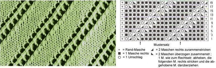 Photo of einfaches lochmuster stricken – Google-Suche, #Einfaches #GoogleSuche #Lochmus…