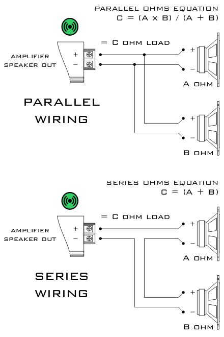Wiring Audio Series - Wiring Diagram Progresif