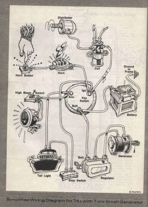 idiots guide to making your own motorcycle wiring harness triumph rh pinterest co uk Basic Motorcycle Ignition Wiring Diagram Motorcycle Electronic Ignition Wiring Diagram