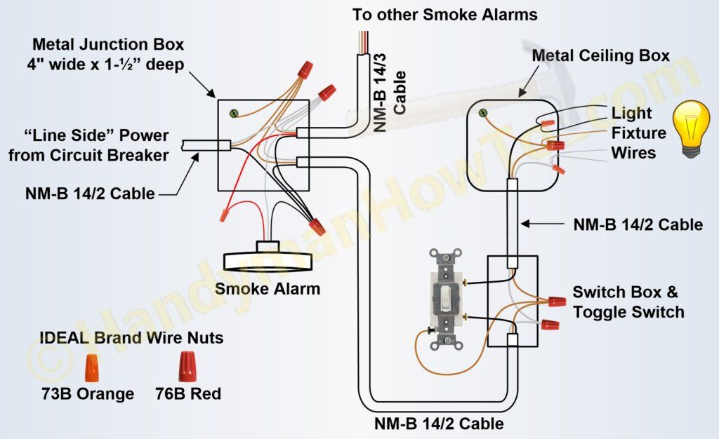 How To Install A Hardwired Smoke Alarm