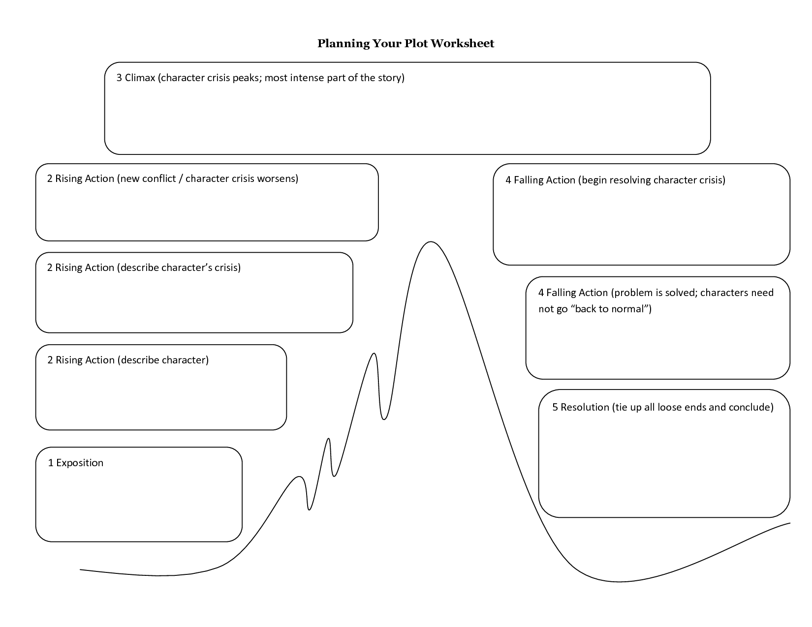 Worksheets Identifying Story Elements Worksheet parts of a story worksheet planning your plot 1 exposition 2 rising action school pinterest worksheets and school