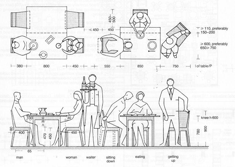 Neufert Table Szukaj W Google Ergonomics Restaurant