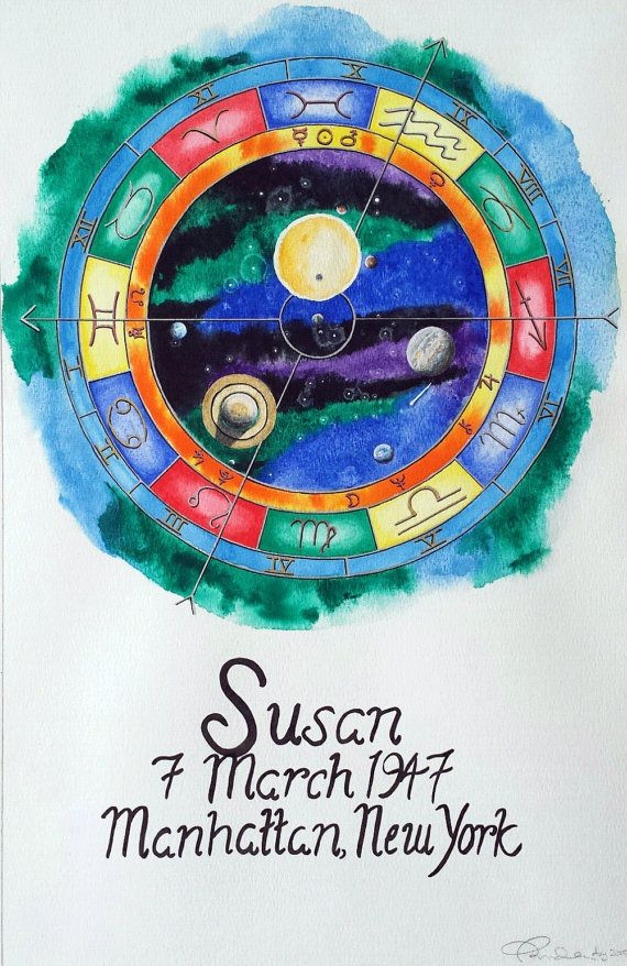 Pisces Natal Chart Art Gift Set Gift For Him Astrological Witchy
