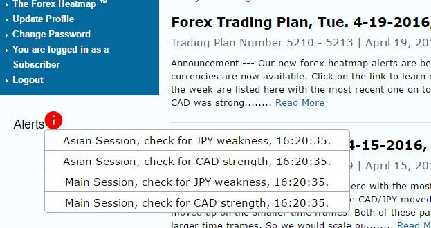 Live Currency Alerts For Desktop Or Mobile Forex Trading Tips