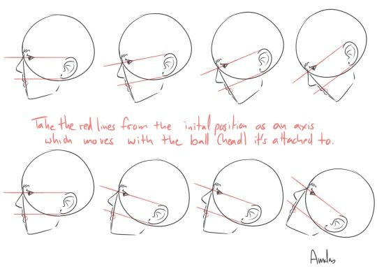 Side Head View Angle Reference Facial Expressions Drawing Human Body Drawing Drawing Expressions