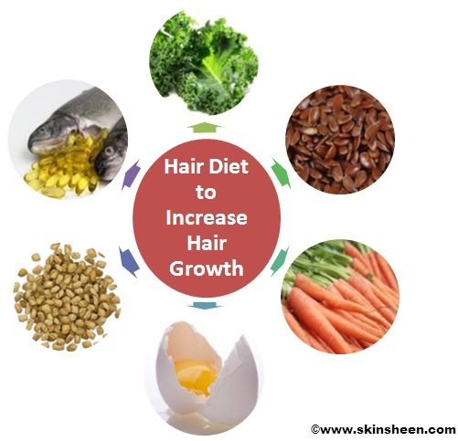 7 Foods for Hair Growth You Should Be Eating Daily