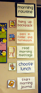 Morning Routine Poster...great idea
