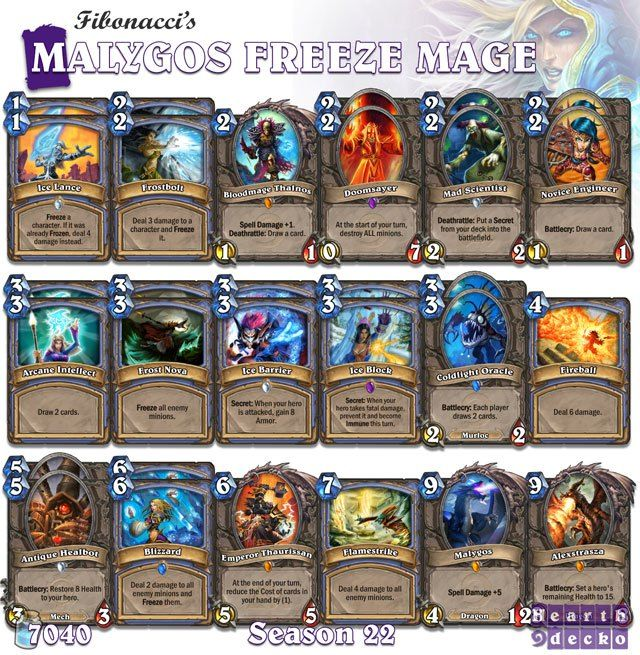 Priest Deck: #Hearthstone Fibonaccis Malygos Freeze Mage