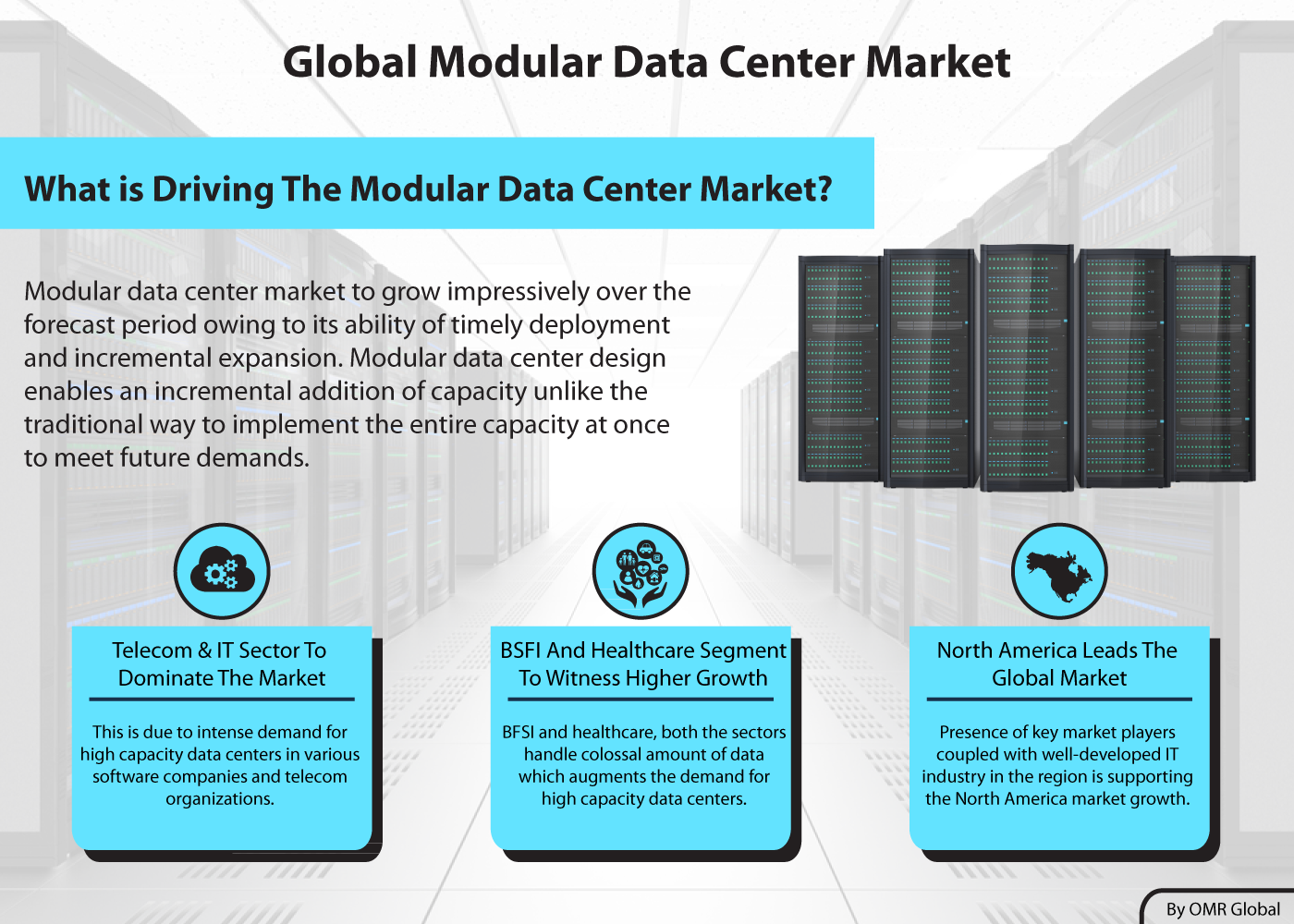 Modular Data Center Market Size Share Trends Growth Industry