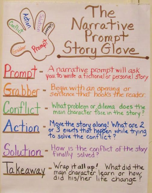 narrative prompt story glove