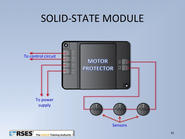 How A Solid State Module Operates Middle Tn Rses States Solid