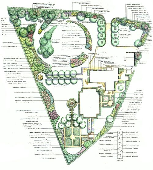 Edible Landscape Design: What Is An Edible Forest Garden?