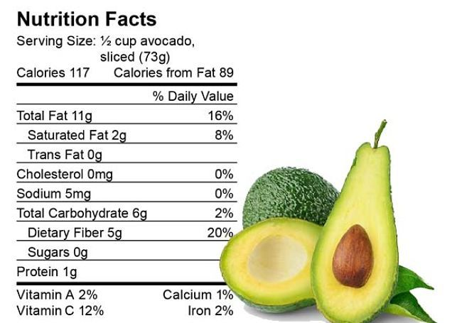 Nutrition facts for avocado avocado preparation uses and best discover the nutrition facts and health benefits of avocados calories fat protein vitamins minerals forumfinder Gallery