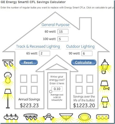 Energy Savings Calculator Gelighting Energy Efficient Lighting Save Energy Energy Saving Technology