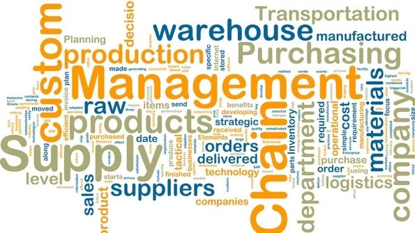 How Smes Can Win With Supply Chain Management Systems Supply Chain Supply Chain Management Management