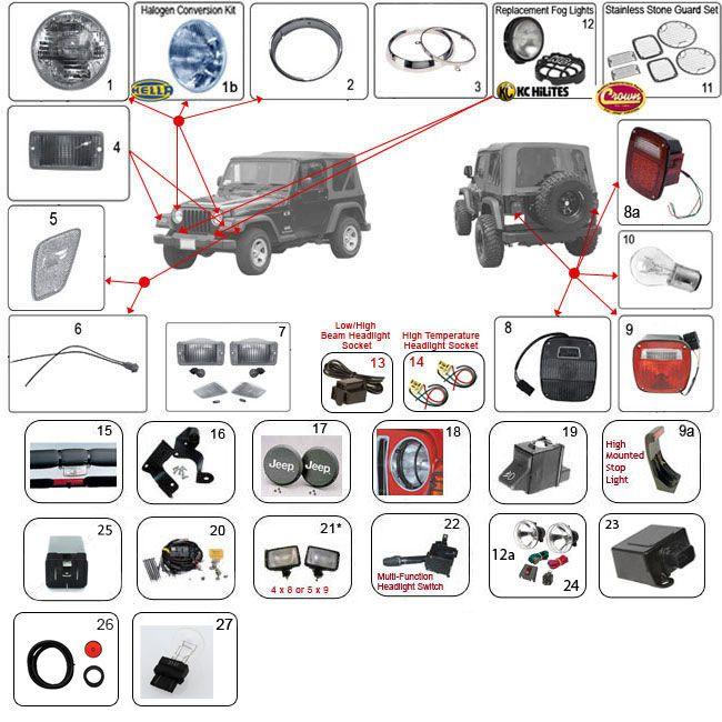 Interactive Diagram Jeep TJ Lighting Parts Jeep TJ
