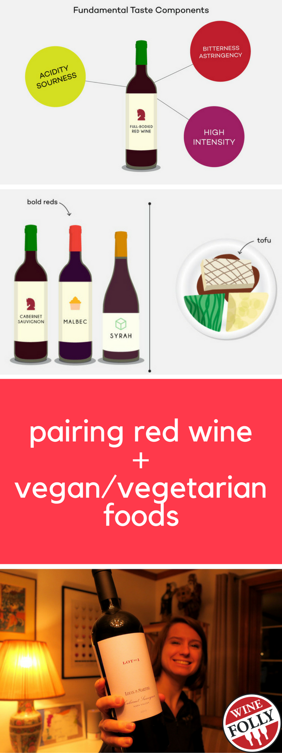 Pairing Bold Red Wines With Vegetarian Food Wine Folly Wine Recipes Wine Folly Red Wine
