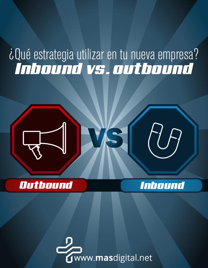 Inbound vs. Outbound, ¿cuál eliges?