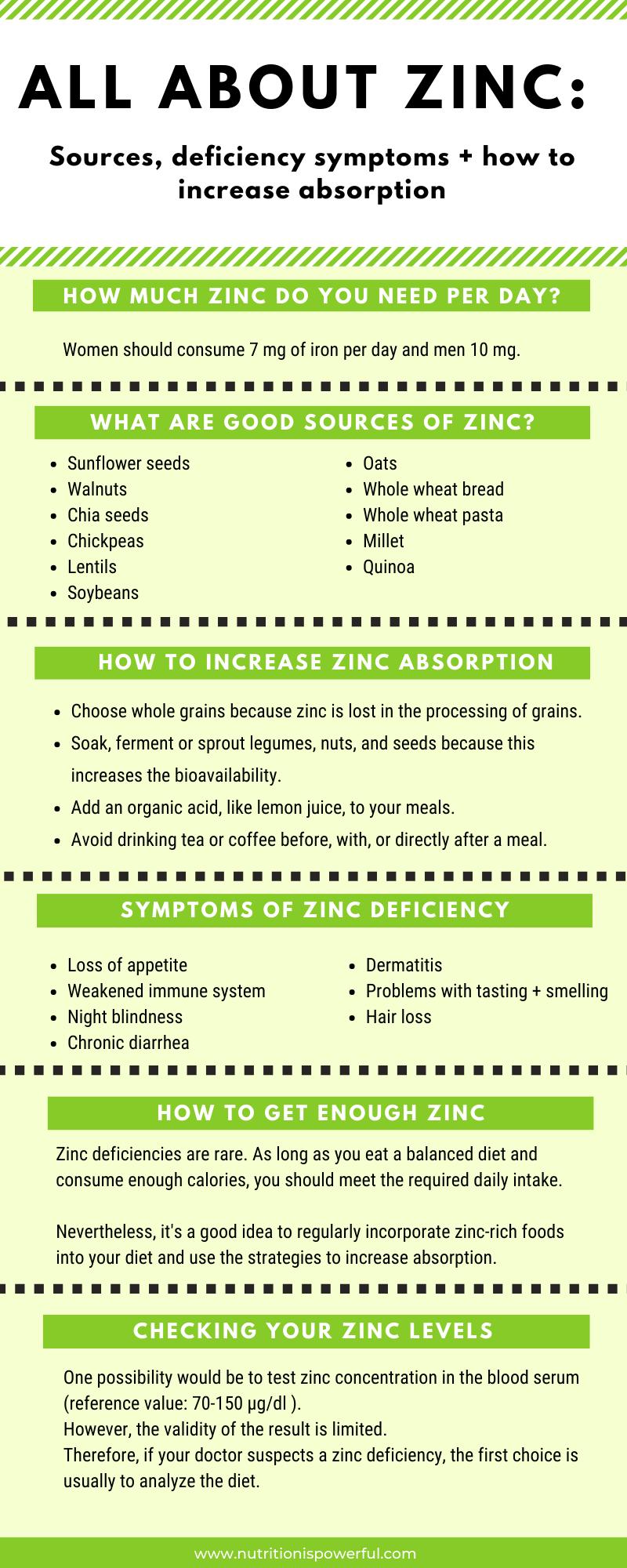 How To Avoid Zinc Deficiency List Of Zinc Rich Foods In 2020 Zinc Rich Foods Zinc Deficiency Foods High In Zinc