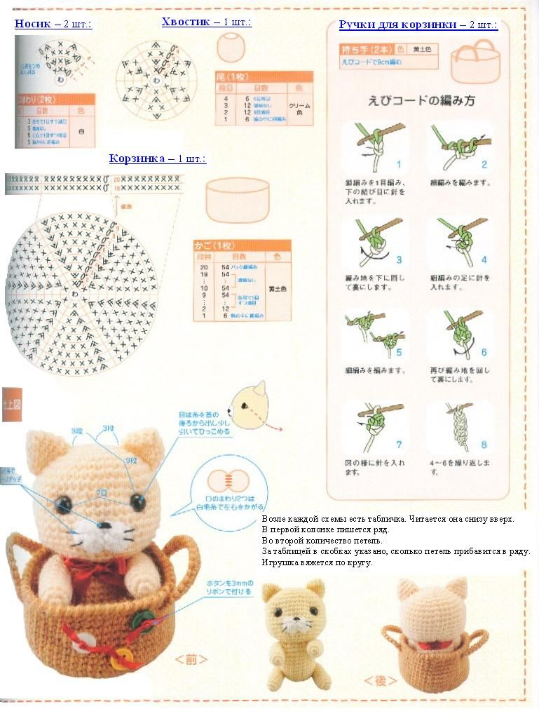 See what a beautiful cat pattern crochet yarn store. with graphic ...