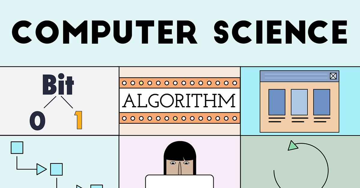 Computer Science Basics Computer Science Science Computer