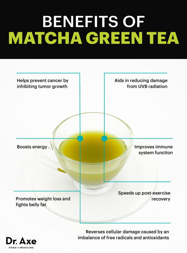 Matcha Green Tea Benefits Cancer Killing And Fat Burning Green Tea