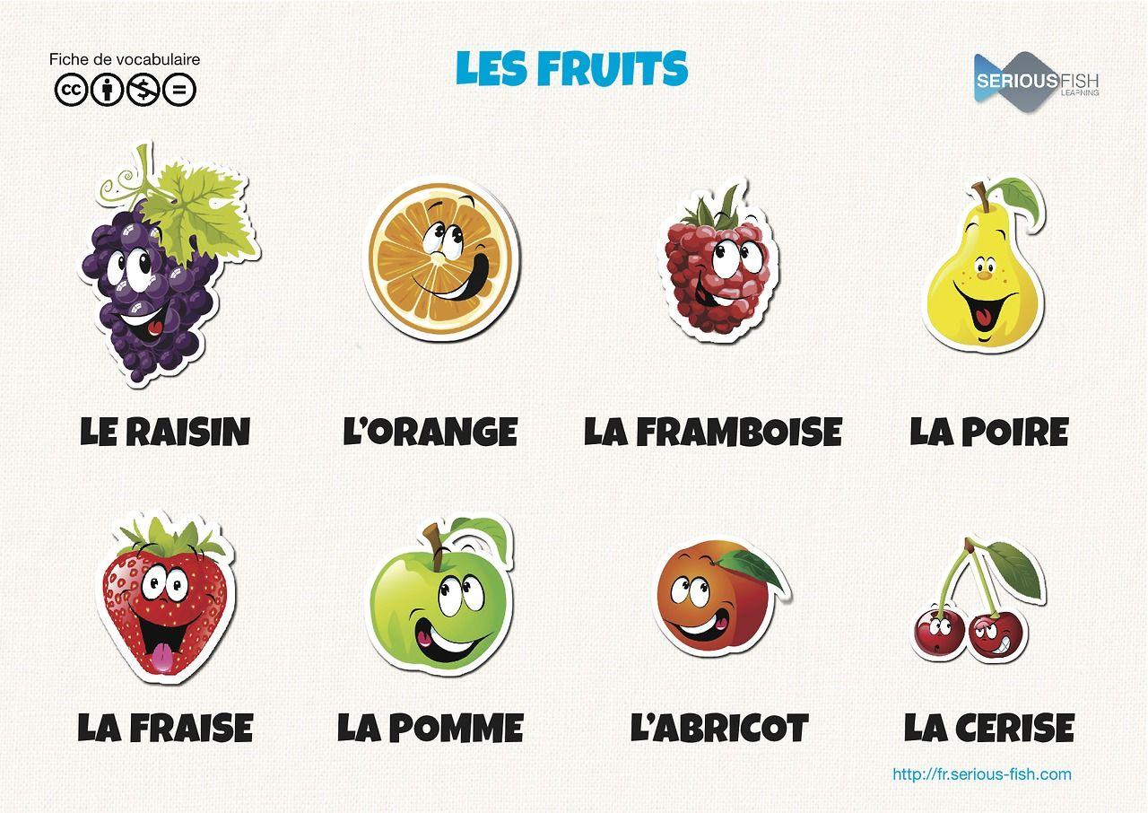 Les Fruits Et Legumes