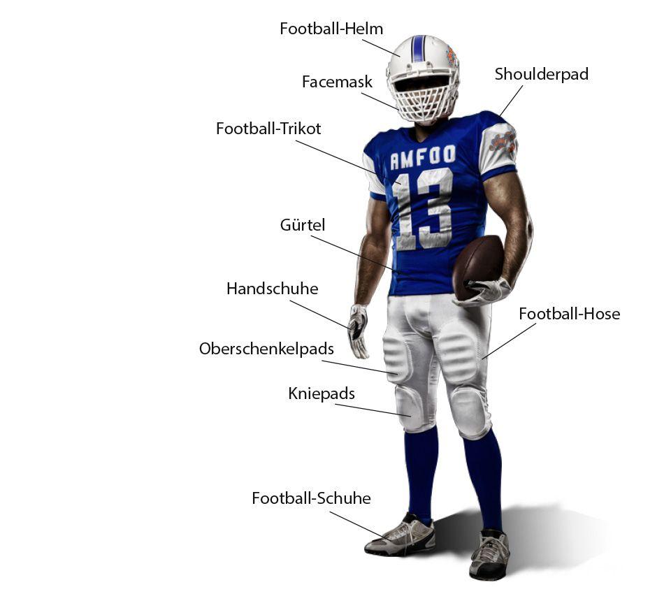 8e744c81430779 Hier findet Ihr alle Teile einer American Football Ausrüstung, Helm,  Schulterpolster, Hose und