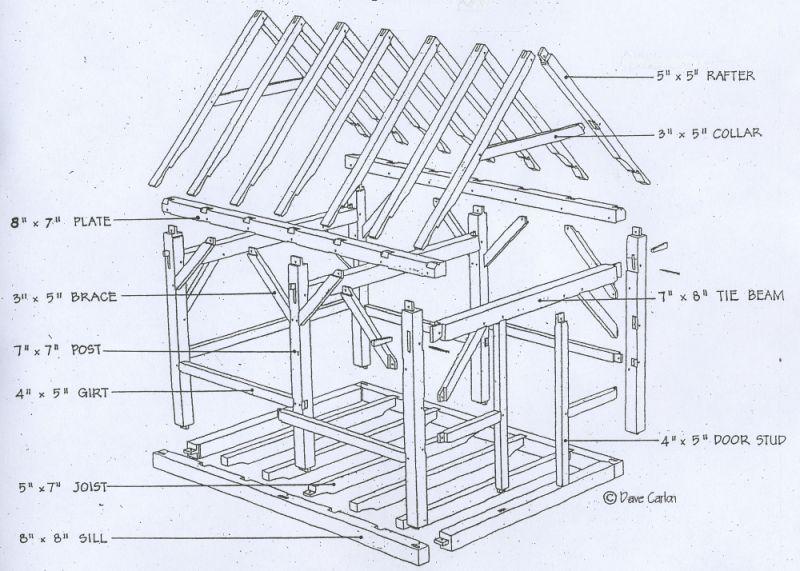 afbeeldingsresultaat voor detailed timber frame plans